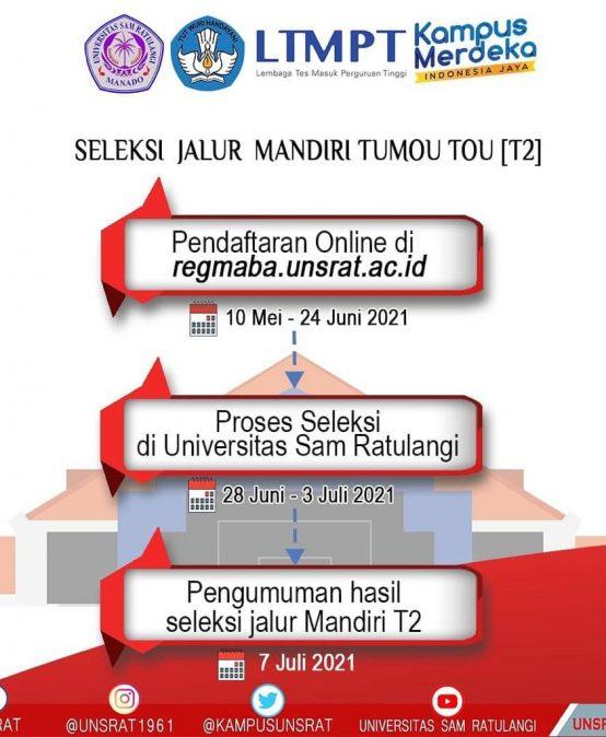 Penerimaan Mahasiswa Baru Jalur Mandiri (Tumou Tou) Tahun Akademik 2021/2022